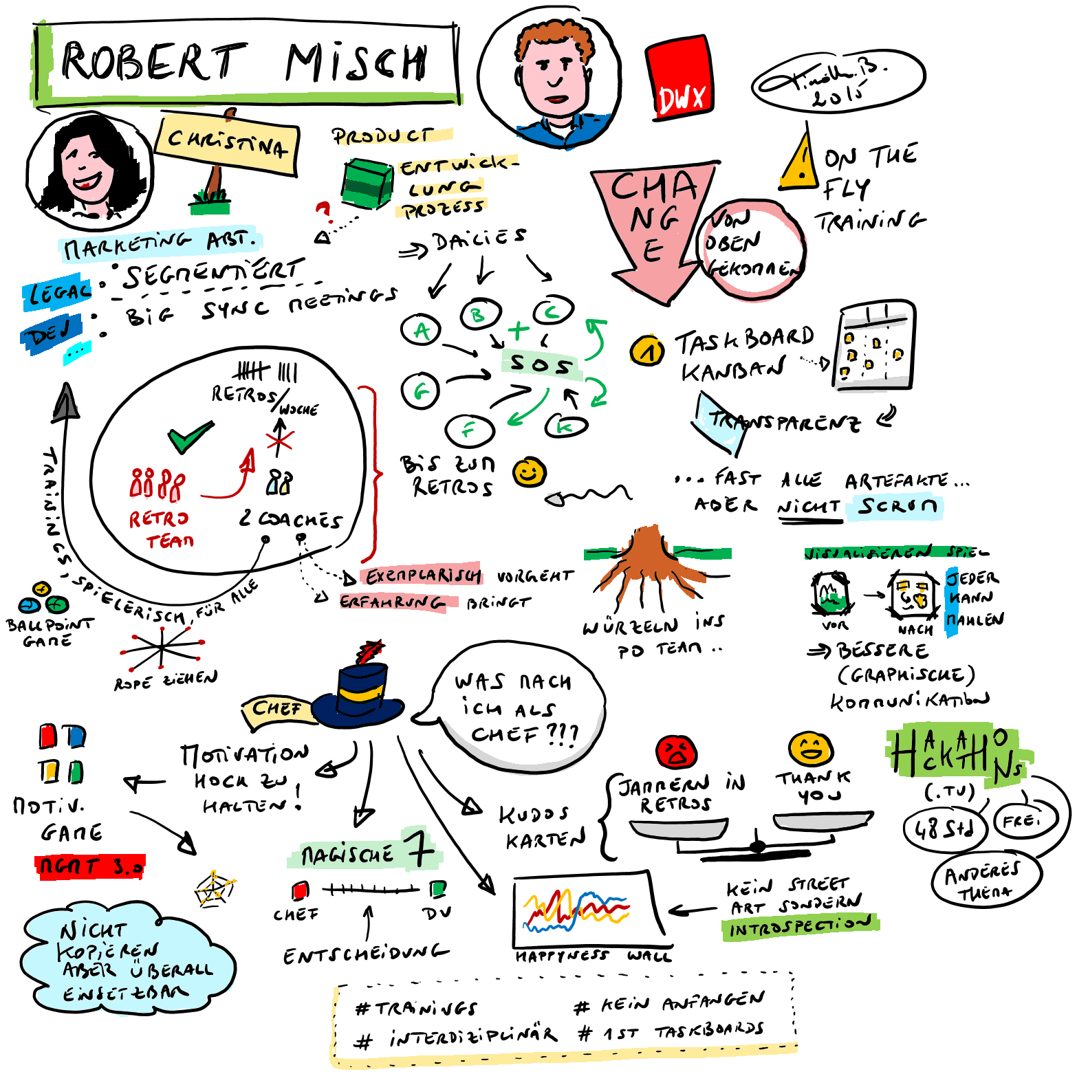 Agile in a Marketing department with Robert Misch