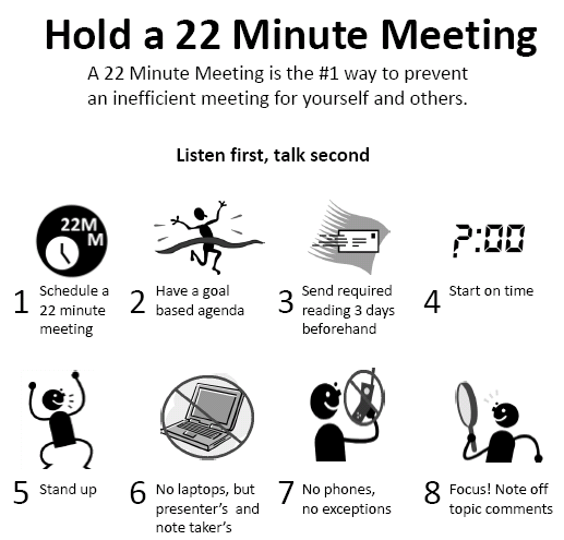 22 minutes meeting poster with 8 stages